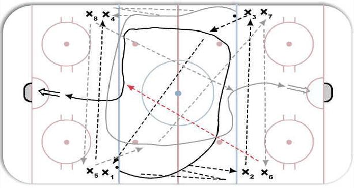 Hockey Share 4 Corner Passing - Stretch Pass