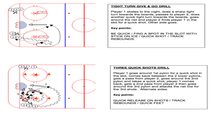 Enio Sacilotto Small Group Ice Hockey Drills for Skills and Scoring - Coaching Tips and Drills