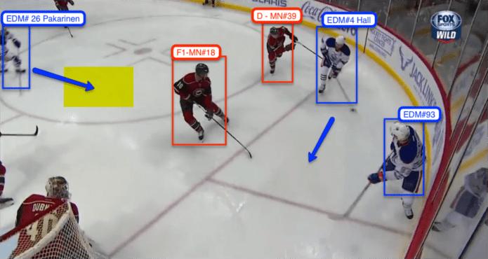 Ice Hockey Skating Turning feet Hockey Coach Tips and Drills Troy Stevens Pro Skating