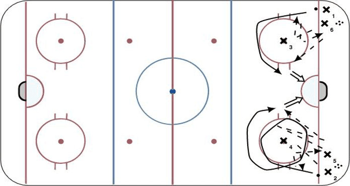 Hockey Share Hockey Drills Ice Hockey Coach