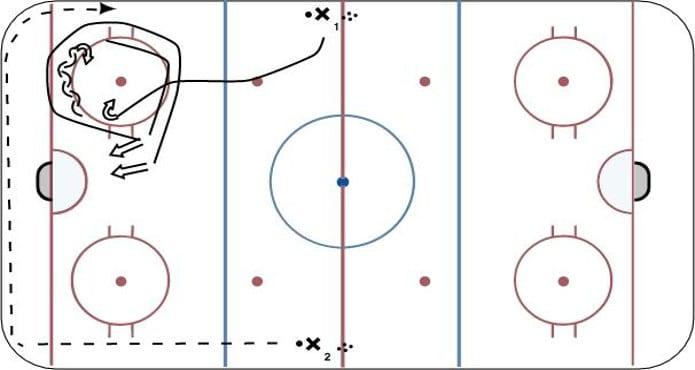 Hockey Share Double High Seam Cut Ice Hockey Drill Coach High Seam