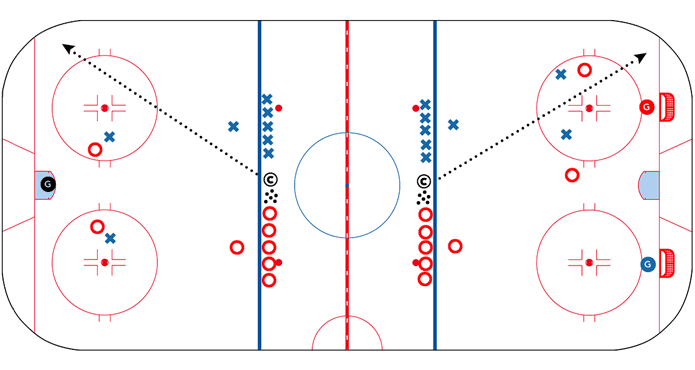 2vs2 Point Shot Small Area Game Coachthem Ice Hockey Drill Coach Coaching Tips and Drills Mike Weaver NHL