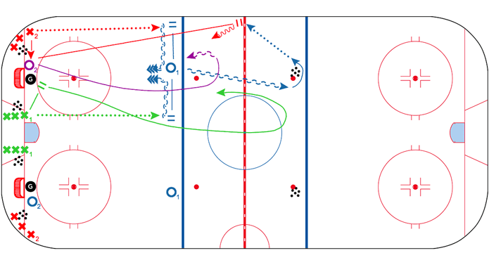 2 Shot Regroup Station CoachThem Mike Weaver Ic eHockey Tips and Drills