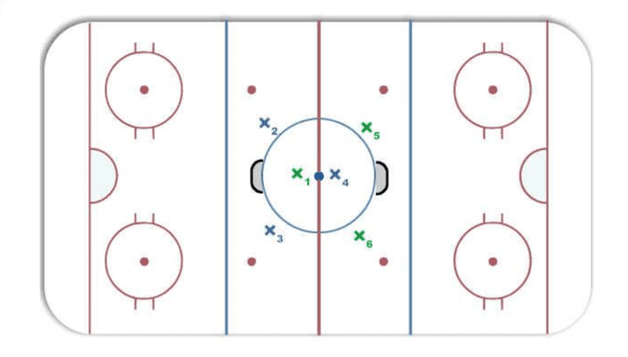 New York Rangers Powerplay Ice Hockey Coach Tips and Drills Mike Weaver CoachThem
