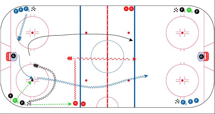 CoachThem Mike Weaver NHL Ice Hockey Drill 3 shot coach