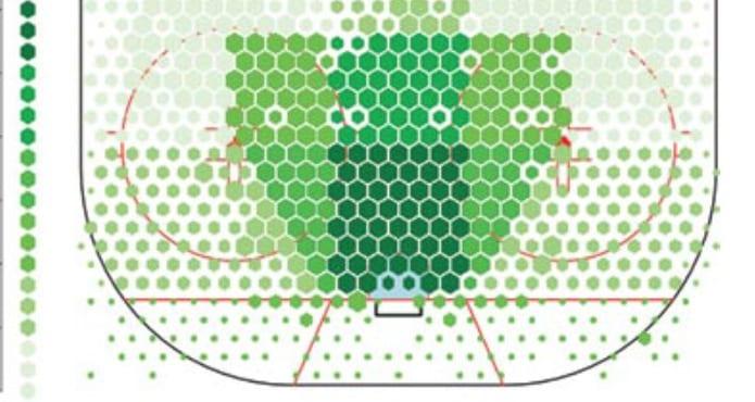 Kelvin Cech Defensemen Net Slot Zone Tips Ice Hockey Coach