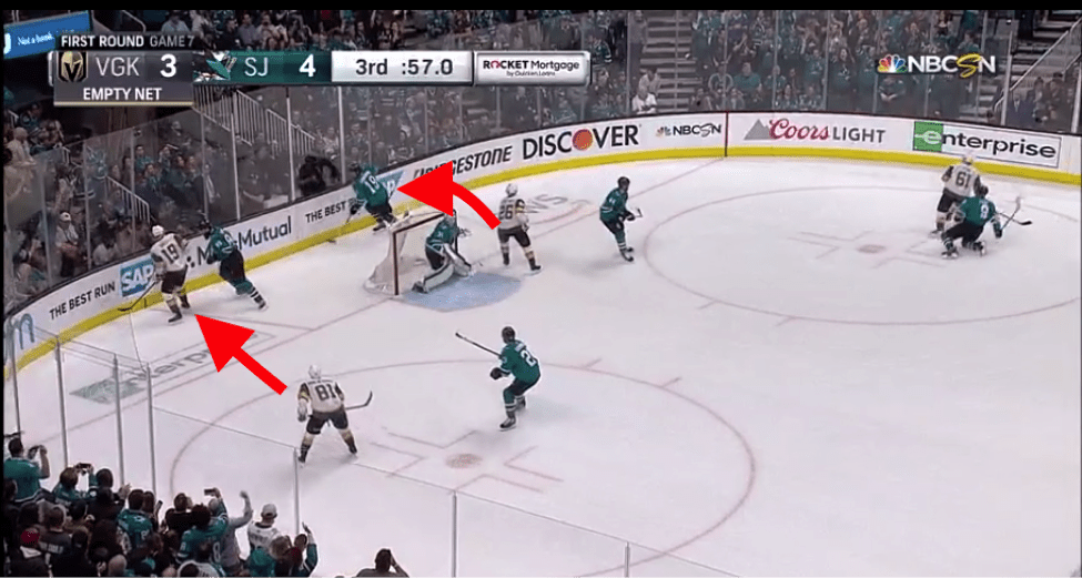 When Is It Too Early To Pull The Goalie When Is It Too Late