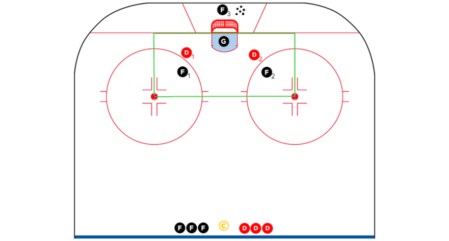Small Area Game - Net Front 2 on 2