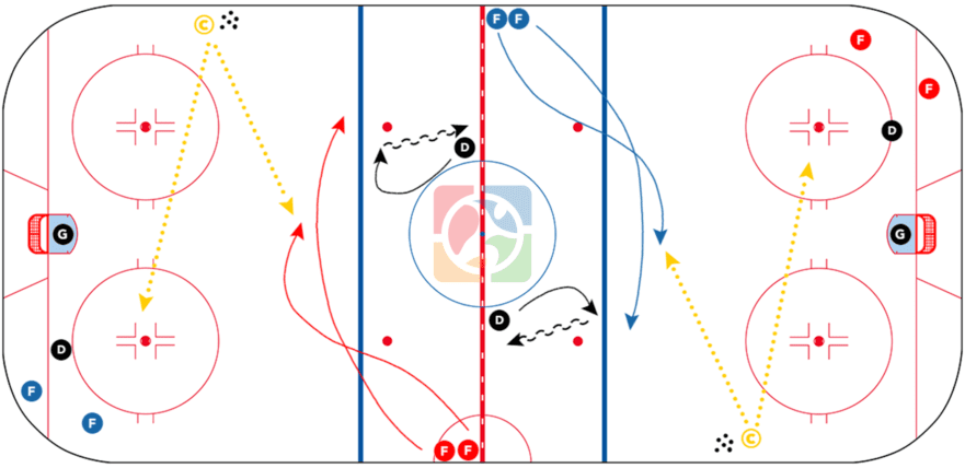 CoachThem-Drill-2vs1-Long-Short