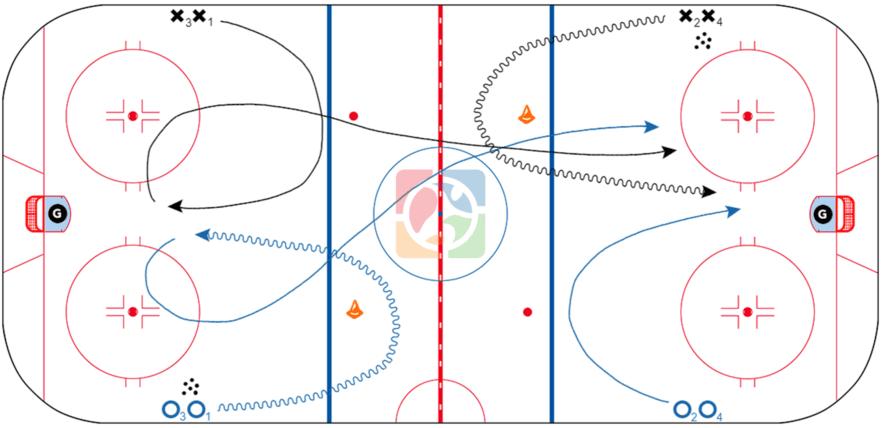 CoachThem-Drill-Brad-Shaw-Barile-1v1