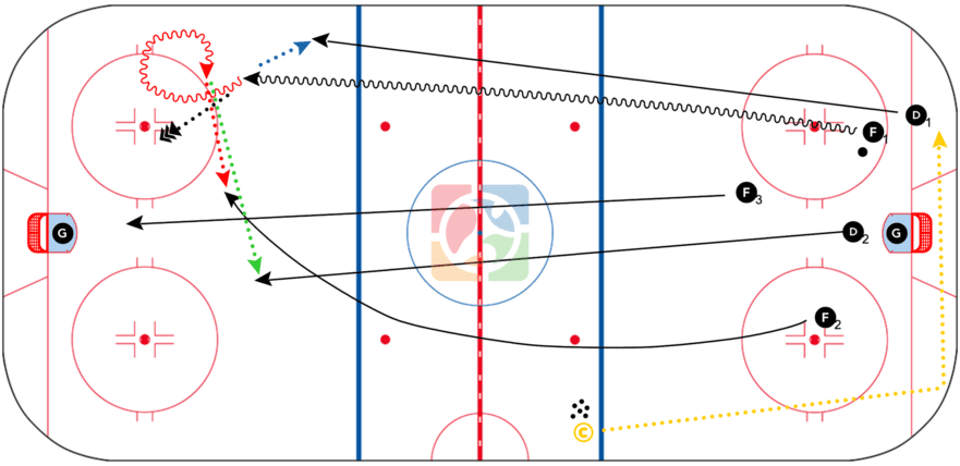 Boucher-Zone-Entry-CoachThem-Drill