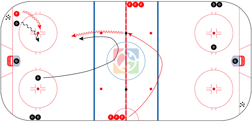 Nashville-1-vs-1-CoachThem-Drill