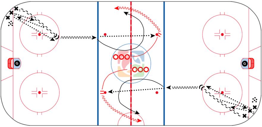 Porter-1-vs-1-Drill-CoachThem