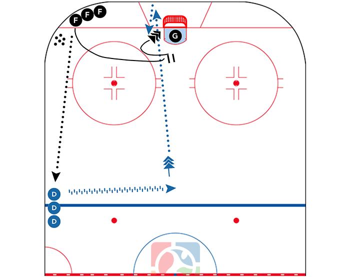 Shott-Off-End-Wall-CoachThem-Drill