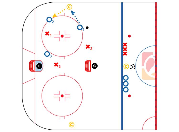 High-Low-3-vs-3-CoachThem-Drill