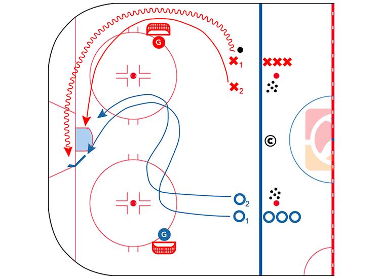 2-vs-2-Angle-Drill-CoachThem