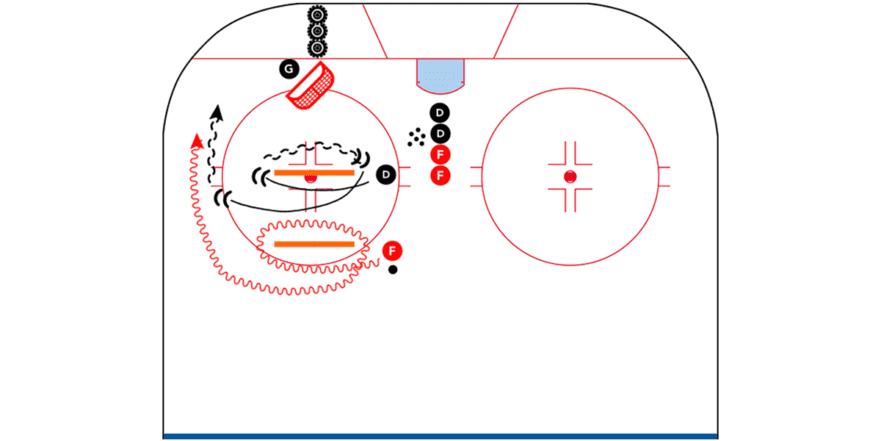 Loop-1-vs-1-Drill-CoachThem