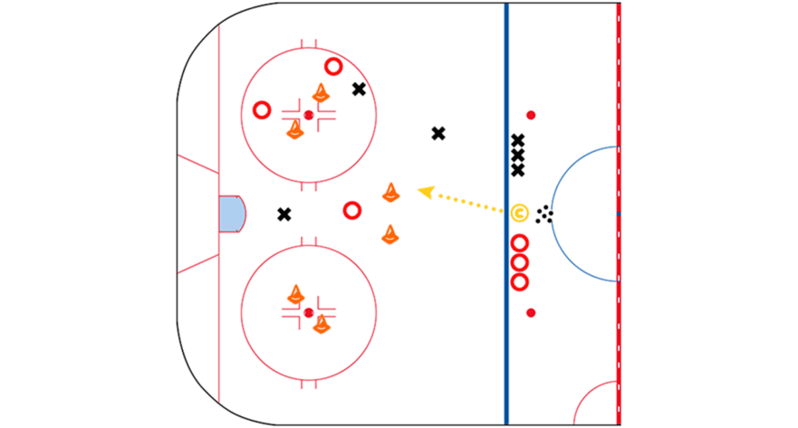 Small-Area-Game-Through-The-Gate-Drill-CoachThem