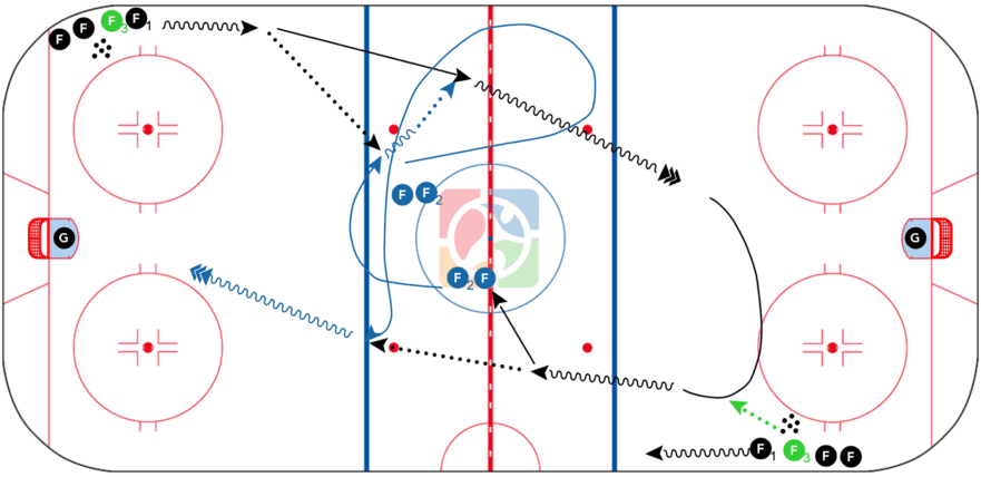 Nzone-timing-and-support-drill-CoachThem