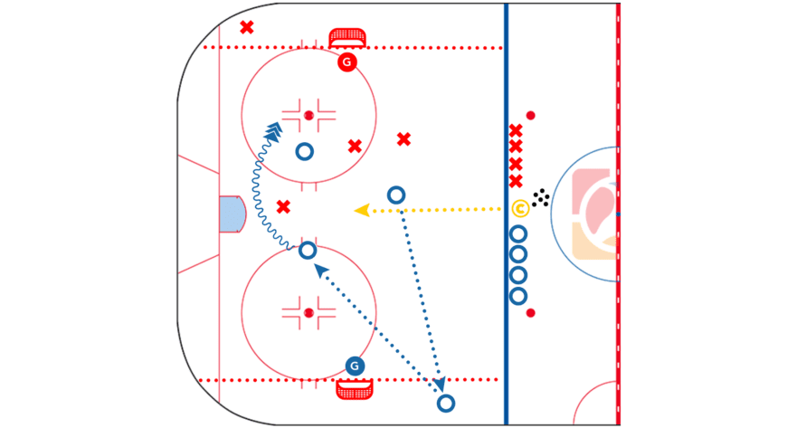 Small-Area-Game-Regroup-CoachThem-Drill