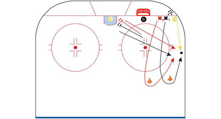 1-vs-1-Loose-Puck-Race-Drill-CoachThem