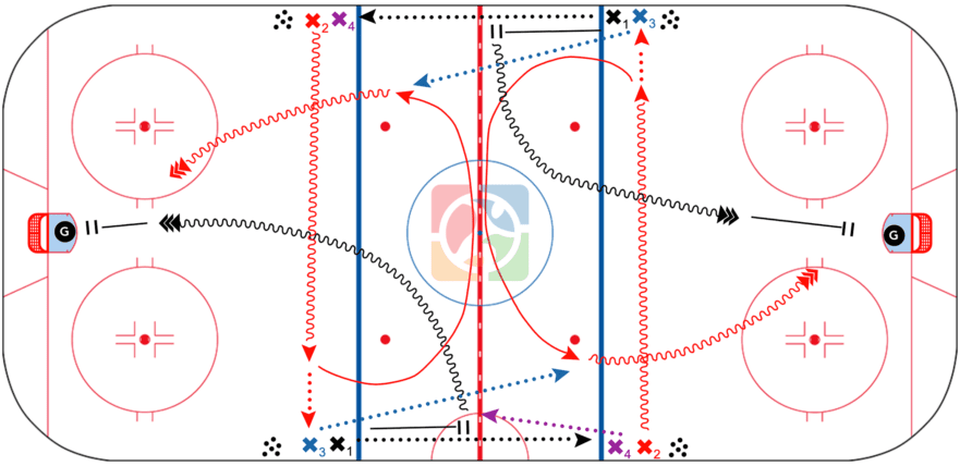 over-under-attack-drill-CoachThem