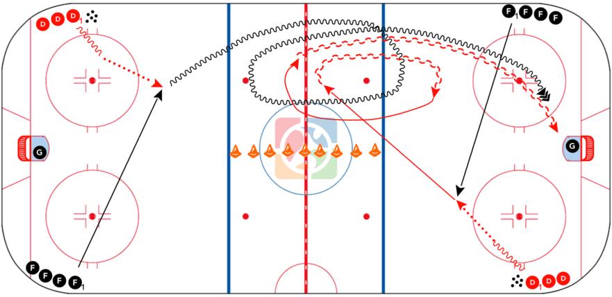 Regap-Forward-Attack-Drill-CoachThem