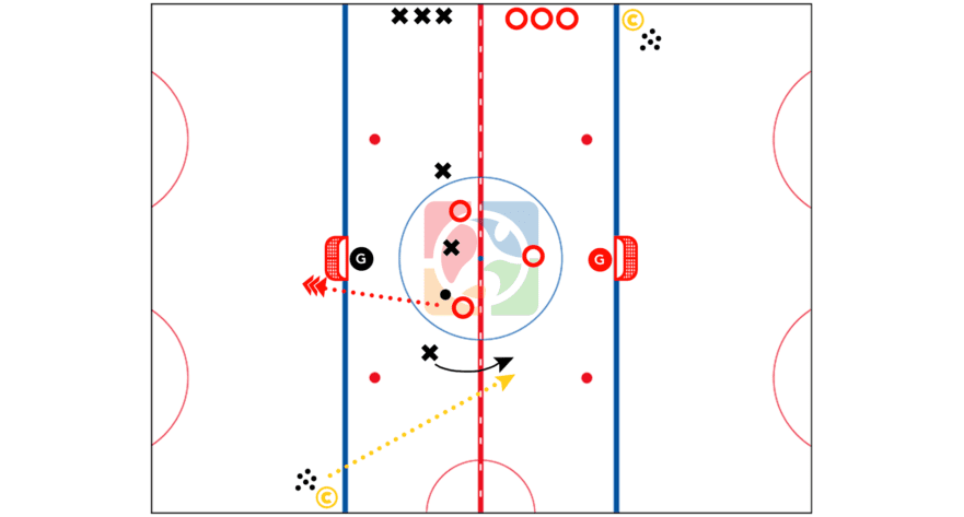 Small-Area-Game-Lalonde-Neutral-Zone-Transition-Drill-CoachThem