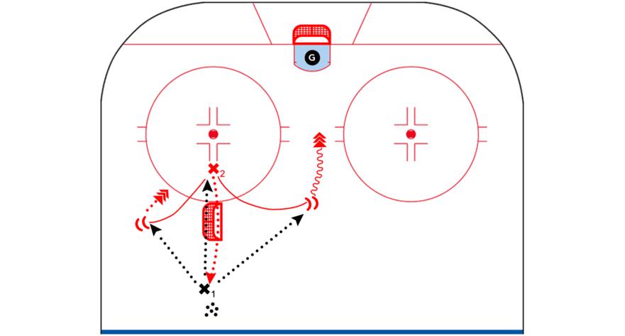 CoachThem-Saucer-Open-Shoot-Drill