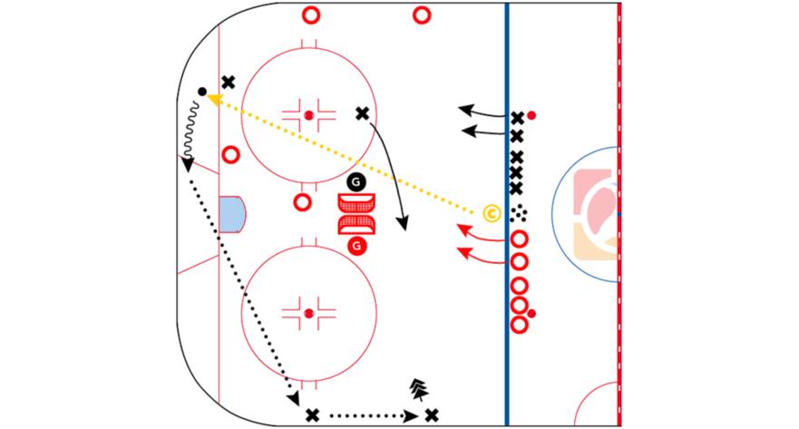 CoachThem-4-vs-2-Transition-Game