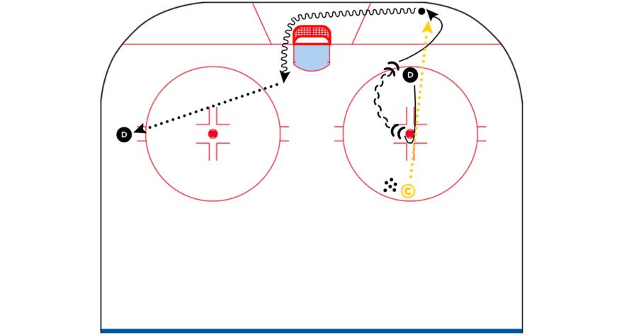 Defence-Corner-Retrieval-Cut-Past-Post-CoachThem-Drill