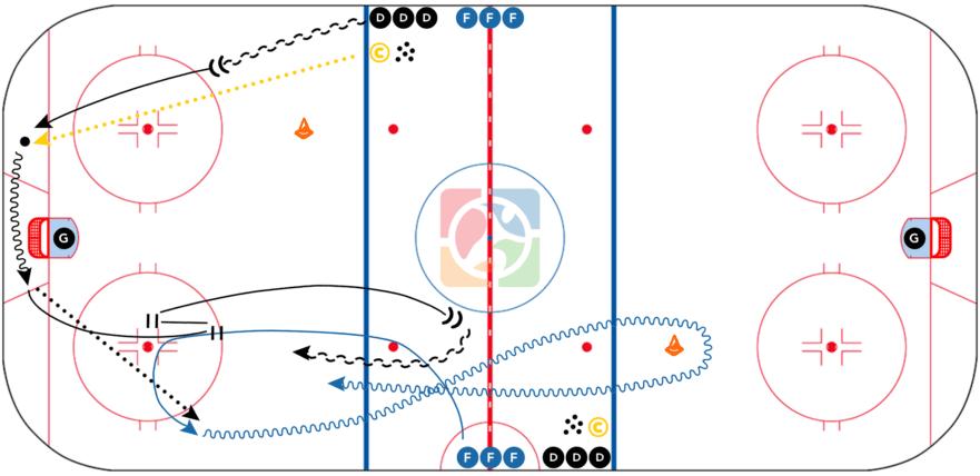 Net-Wheel-to-1-vs-1-Drill-CoachThem