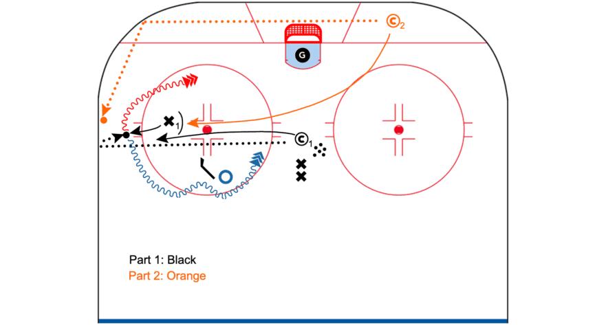 OZ-Puck-Retrieval-Half-Wall-CoachThem-Drill