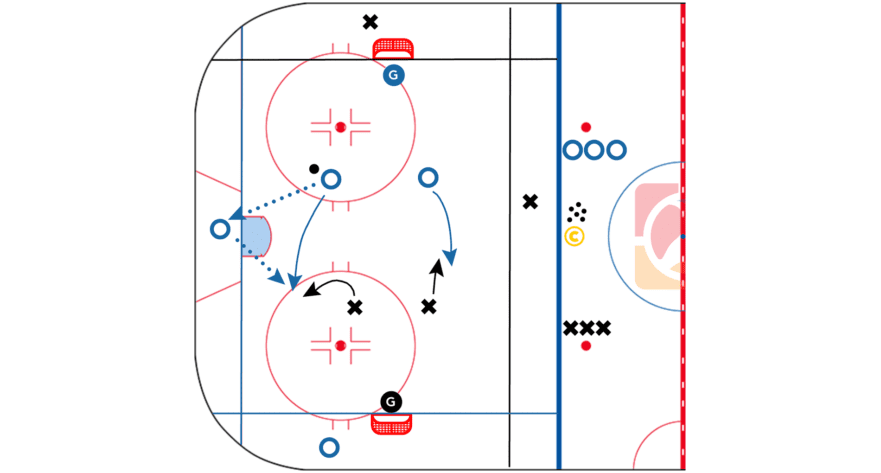 Small-Area-Game-2-vs-2-Barrier-Support-CoachThem-Drill