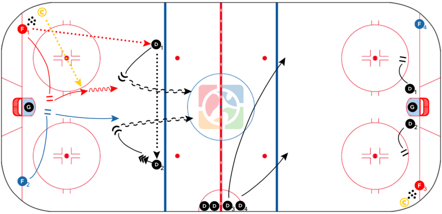 Gap-Up-Seal-Up-CoachThem-Drill-Of-The-Week