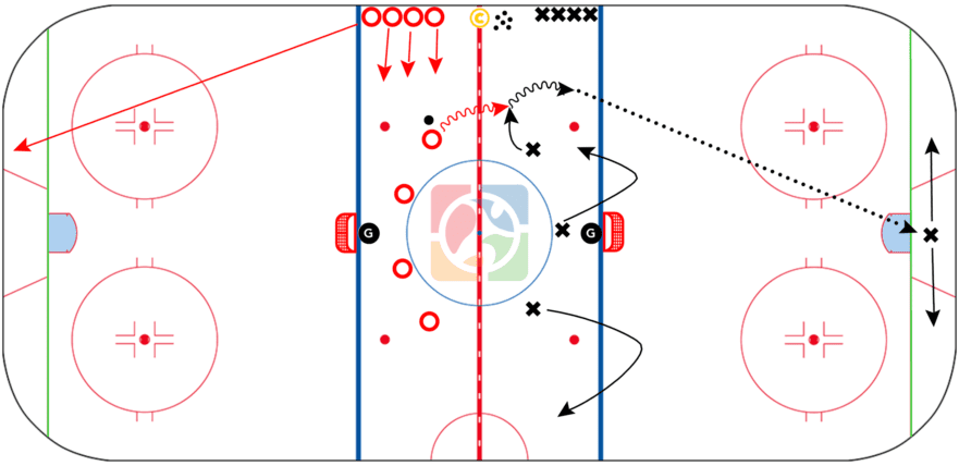 Poller-Transition-Small-Area-Game-CoachThem-Drill