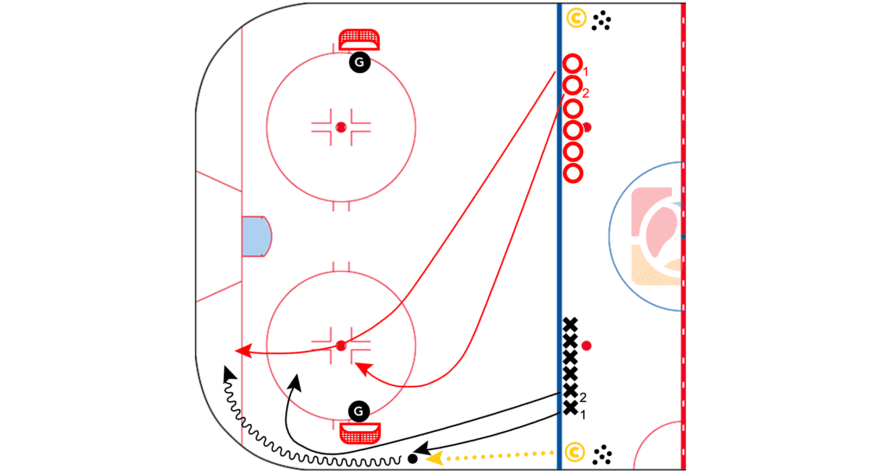 Rolly-2-vs-2-Drill-CoachThem