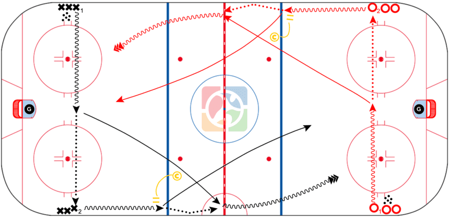 2-vs-0-Chip-CoachThem-Drill
