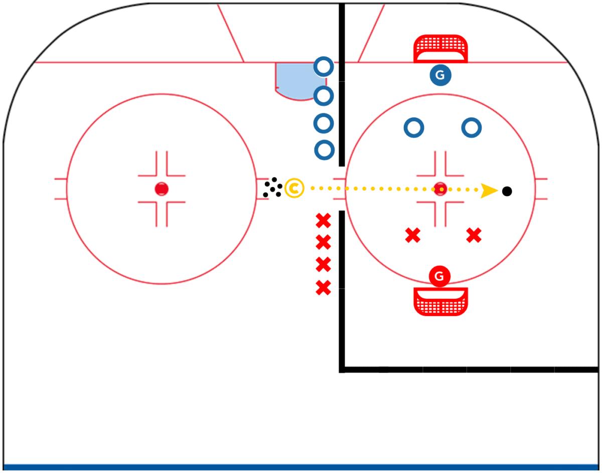 2-vs-2-Small-Area-Game-Hockey-Drill-CoachThem