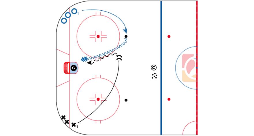 Small-Area-Game-1-vs-1-CoachThem-Drill