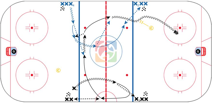 1-touch-nz-regroup-hockey-CoachThem-drill