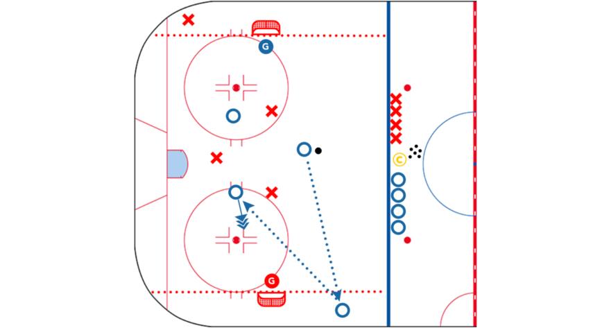 Gretzky_Game_CoachThem
