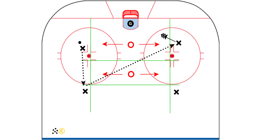 4-vs-2-Game-CoachThem-Drill