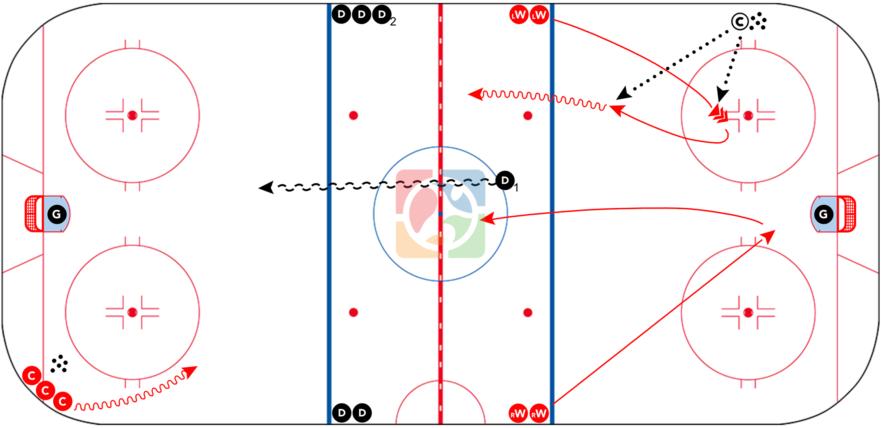 15_Goals_CoachThem