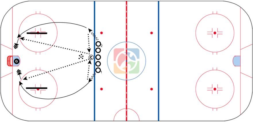 Scoring-Quick-Shot-Off-Pass-CoachThem
