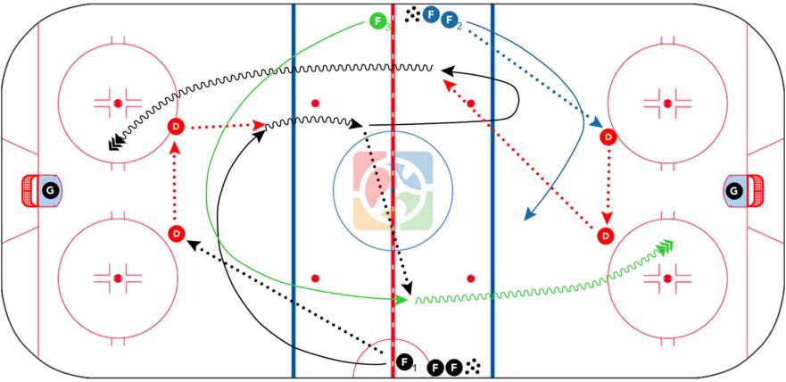 CoachThem-Hockey-Drill-1-vs-0-Stretch-Pass