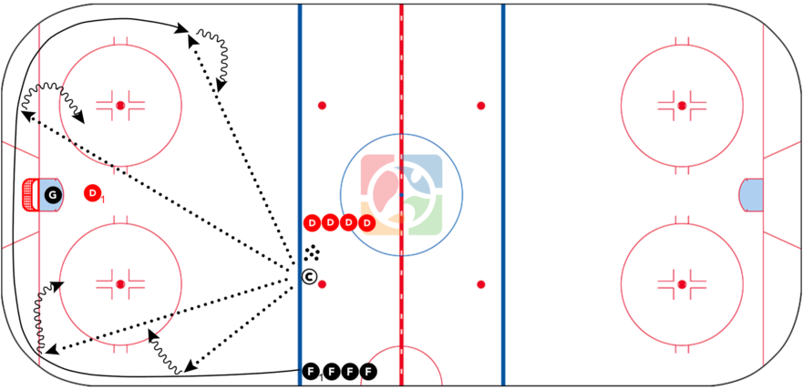 CoachThem-Hockey-Drill-1-vs-1-from-Anywhere
