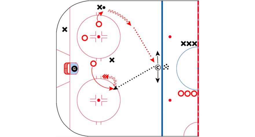 CoachThem-Hockey-Drill-3-vs-3-Transition-Game