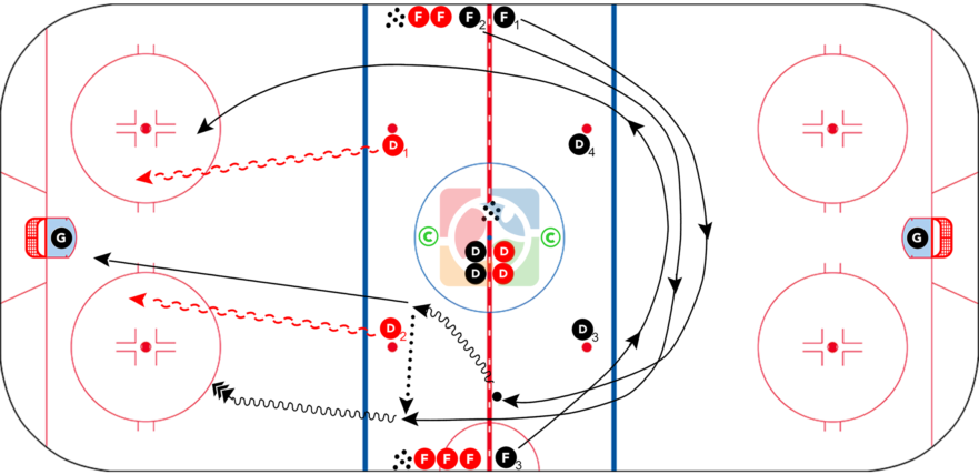 3-vs-2-Overspeed-Sort-Out-CoachThem-Drill