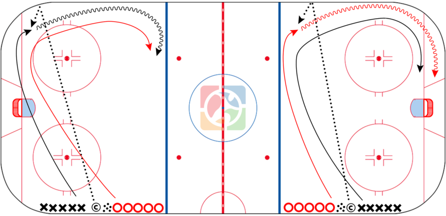 Either-Sid-Defend-Drill-CoachThem
